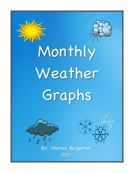 Monthly Weather Graphs - September to June