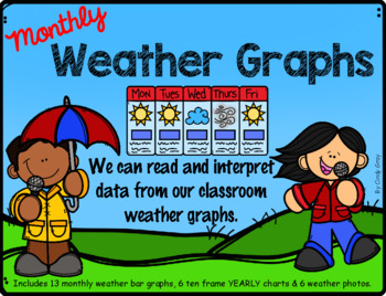 Monthly Weather Graphs and Ten Frames