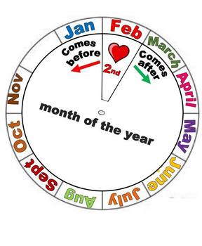 "Months Spinner w/""comes before/after"" and Ordinal Numbers"