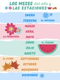 Months and Seasons (Spanish/español) Poster