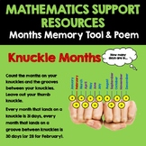 Months of the Year Memory Tool and Poem Anchor Chart