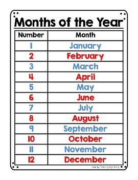 Months Of The Year Mini Poster By Teaching Right Along Tpt