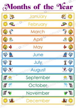 Months of the Year Poster - Southern Hemisphere