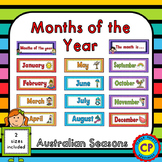 Months of the Year Display Cards - Southern Hemisphere