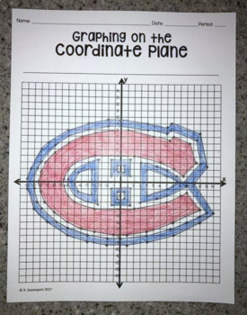Montreal Canadiens (Graphing on the Coordinate Plane/ Mystery Picture)