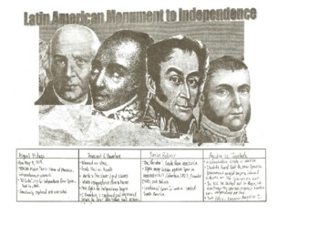 Monument to 19c Latin American Nationalist Leaders (Project based learning)