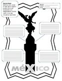 Monumento a la independencia de México