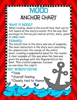 Mood Anchor Chart Poster- Common Core Aligned