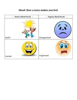 Mood Chart for ESL and SPED