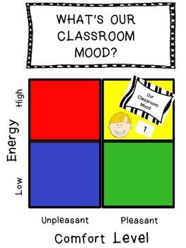 Mood Gauge for a Classroom Management System