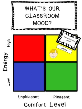Mood Gauge for the Classroom