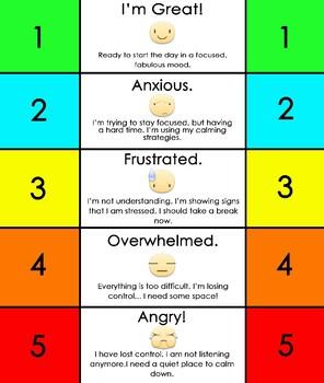 Mood Levels