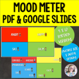Mood Meter Poster with Feelings & Emotions