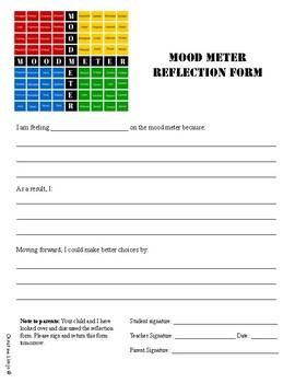 Mood Meter Reflection Form