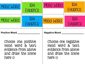 Mood Review Graphic Organizer