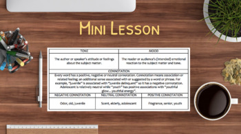 Mood Tone Connotation: NO PREP Lesson Plan & Student Materials