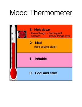 Mood Thermometer