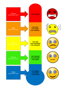 Mood Thermometer - Recognizing Mood