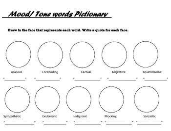Mood/ Tone/ Characteristic Vocabulary Menu