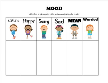 Mood Words Reference Chart