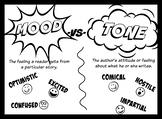 Mood vs. Tone Poster/Card