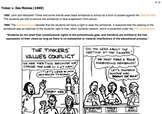 Moodle Book: Vietnam & US Constitution