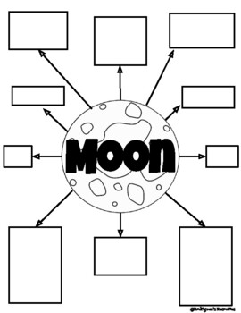 Moon Craftivtiy