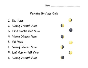 Moon Cycle with Emojis