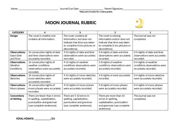 Moon Journal Project