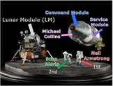 Mission to the Moon, Apollo Lesson