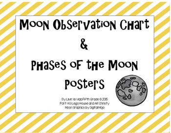 Moon Observation Chart and Moon Phases Posters