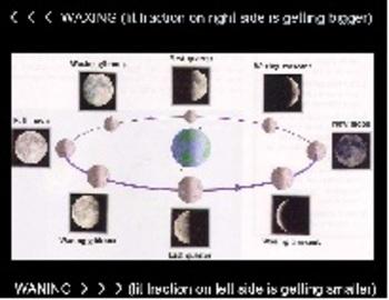 Moon Origins