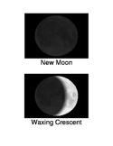 Moon Phase Card Set