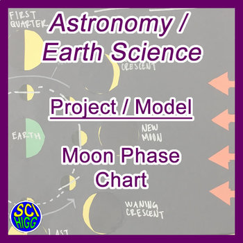 Moon Phase Chart Model Project - Astronomy / Earth Science - The Moon