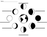 Moon Phase Chart for your students to label