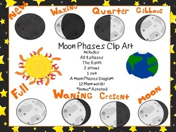Moon Phase Clipart