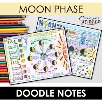 Moon Phase Doodle Notes
