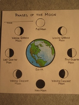 Moon Phase Quiz/Test. Fun Craft Art