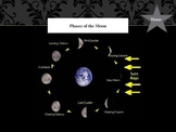Moon Phase Interactive Powerpoint