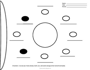 Moon Phase Learning Activities