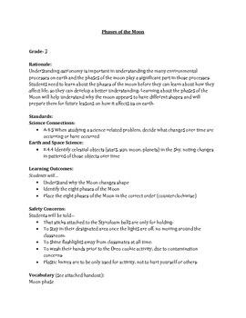 Moon Phase Lesson Plan