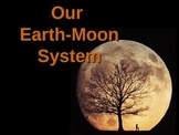 Moon Phase Notes