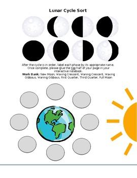 Moon Phase Sort