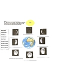 Moon Phase pictures test/ quiz