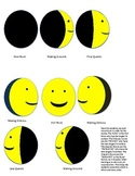 Moon Phases Activity MJ