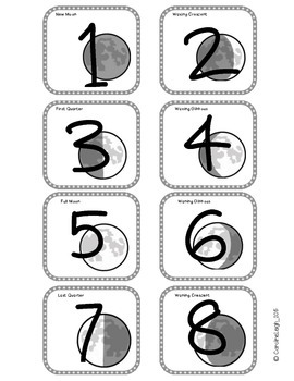 Moon Phases Calendar Cards