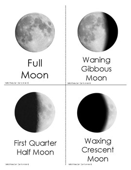 Moon Phases Card Set