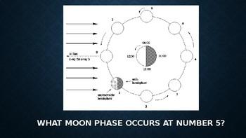 Moon Phases Challenge