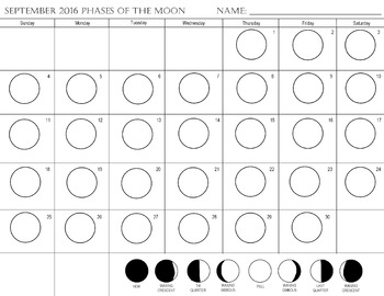 Moon Phases Chart Calendar September 2016