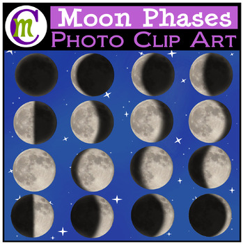 Moon Phases Clipart